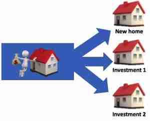 Sell 1 buy 3 houses